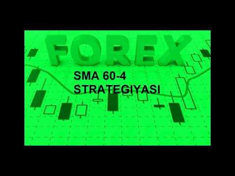 Стратегия форекс мультивалютная стратегия форекс мультивалютная