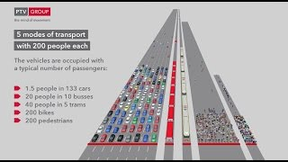5 modes of transport with 200 people each – focussing on space usage