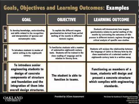 mp4 Learning Objectives For Getting To Know Each Other, download Learning Objectives For Getting To Know Each Other video klip Learning Objectives For Getting To Know Each Other