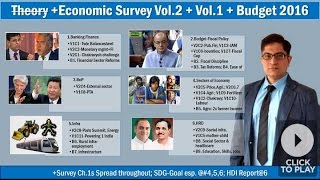 BES161/P1: Economic Survey for UPSC-2016- An Overview of all Chapters