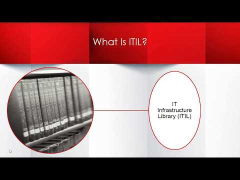 ITIL Foundation Introduction (ITIL Certification Training 2018 ...