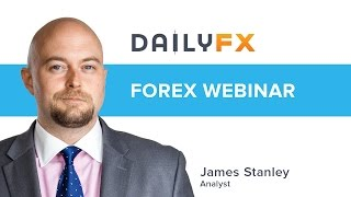 Price Action Setups as USD Remains Congested
