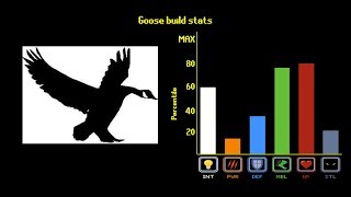 Are Geese OP?