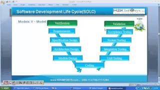 QA Testing Training   V Model in Software Development Life Cycle (SDLC)   QA Testing tutorials