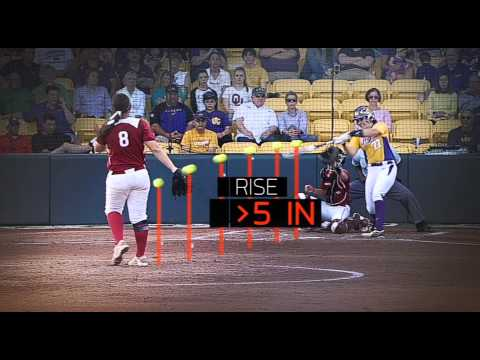 The Movement of Softball Pitches
