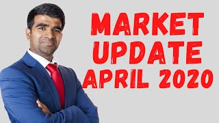 COVID19 – Residential Real Estate Market Update April 2020 | Windsor Ontario Canada
