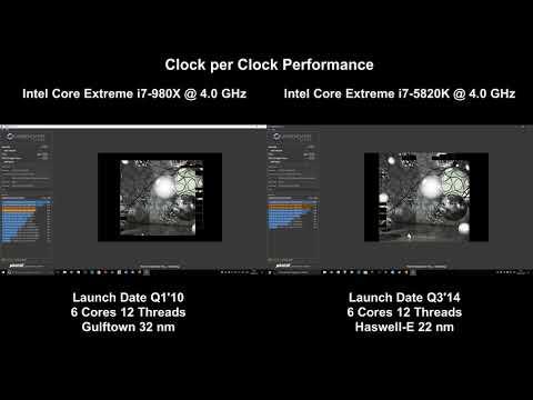 i7-980X 4 0 GHz vs i7-5820K @ 4 0 GHz    Cinebench R15 Benchmark