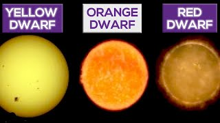 What Types Of Dwarf Star Are There?