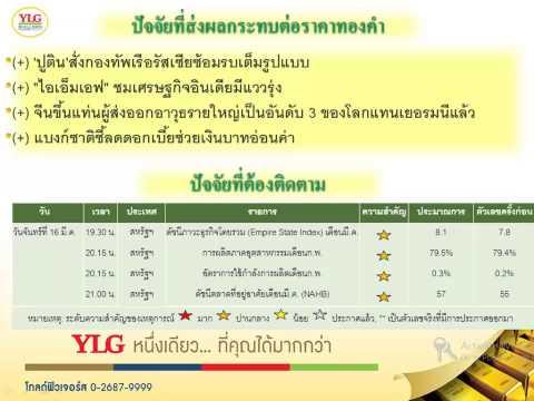 YLG NightUpdate 16-03-15