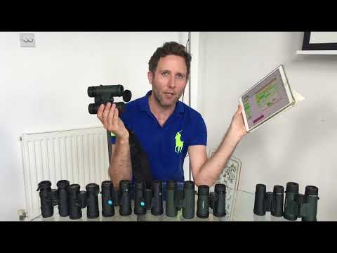8×32 Binocular Mega Review Grouptest