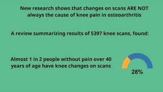 MRI on knees