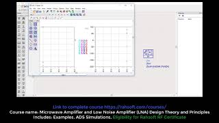 power amplifier design and simulation using ads - मुफ्त