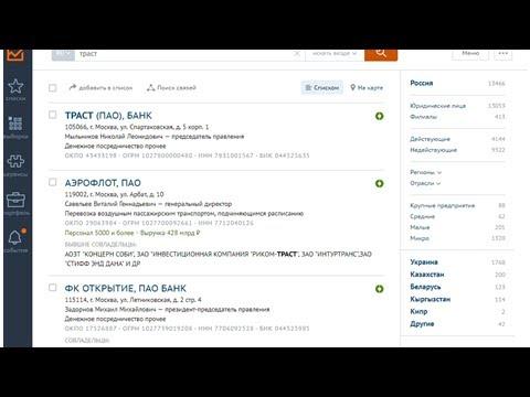 СПАРК — Проверка контрагента. Проверить сведения о контрагенте (организации) по ИНН, анализ рынка в