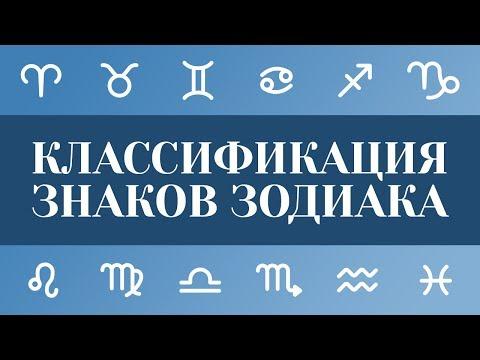 Гороскоп по дате рождения по астрологии