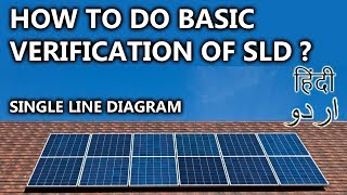 29- How To Do Basic Verification Of Single Line Diagram | Animated Video