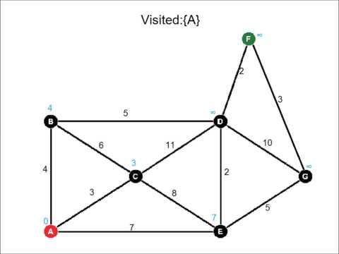 Tradingview Fibonacci retracement