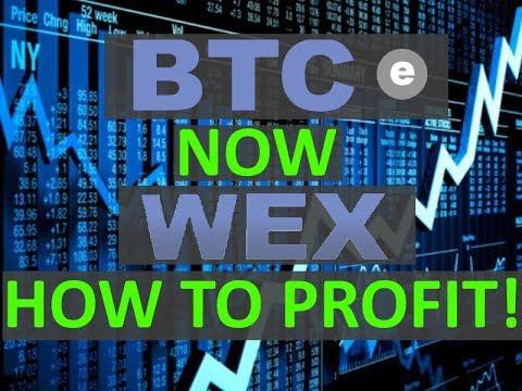 Bitcoin kriptovaliutos esmė