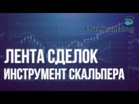 Азбука торговли опционами видео