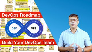 DevOps Roadmap To Build DevOps Team with Clear Segregation of Roles & Responsibilities 🔥🔥🔥