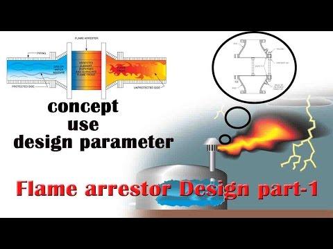Quy trình thiết kế thiết bị ngăn chặn ngọn lửa. Khái niệm cơ bản - 0902800728
