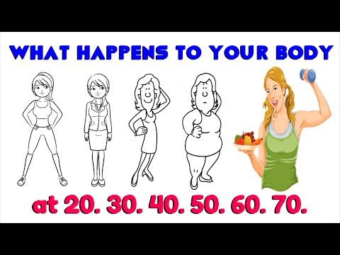 Veranderingen in je lichaam op 20, 30, 40, 50, 60, 70 (schokkende feiten!)