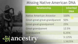 AncestryDNA   Why Is My Native American Ancestry Not Showing Up?   Ancestry