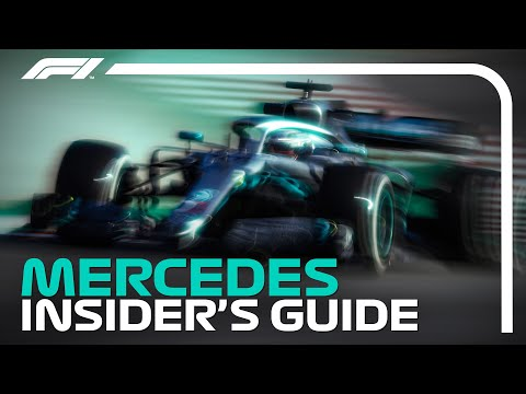 Everything You Need To Know About Mercedes | F1 Testing 2019