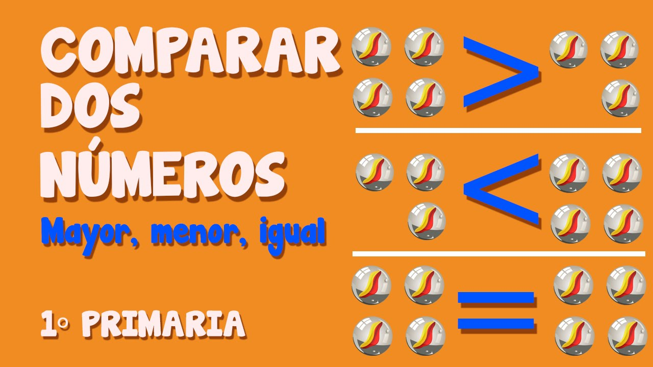 Comparar números con signos mayor, menor e igual para niños de Primaria
