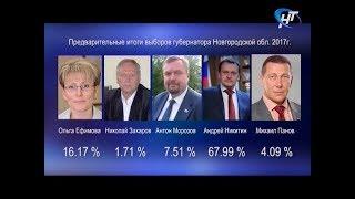 Избирательная комиссия Новгородской области сообщила итоги подсчета голосов со всех участков