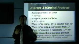 Mba - Managerial Economics 21