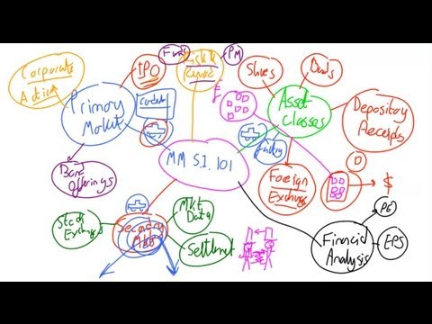 mp4 Investment Securities, download Investment Securities video klip Investment Securities