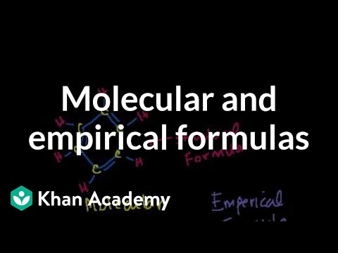 A thumbnail for: Chemical reactions (stoichiometry)