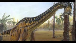 Dinosaurus Terbesar Sepanjang Sejarah | Paling Berbahaya