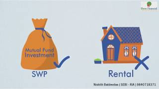 Shreefinancial Awareness Video (Rent Vs SWP)