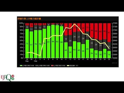 市況短評  -  2019/09/26  新興市場資金流向的啟示