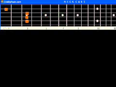 Carole King Tabs And Chords Ultimate Tabs