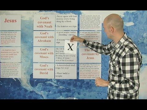Lekcija 16 – Novi zavet