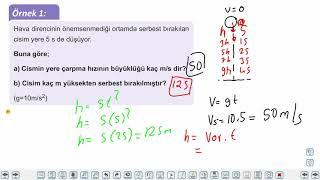 Eğitim Vadisi 11.Sınıf Fizik 7.Föy Bir Boyutta Sabit İvmeli Hareket 1 (Serbest Düşme Hareketi) Konu Anlatım Videoları