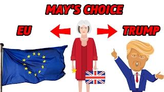 EUR/GBP Brexit-Auswirkungen auf EUR/GBP