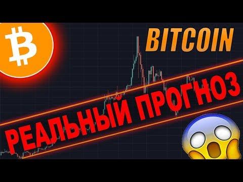Все про криптовалюту и биткоины видео