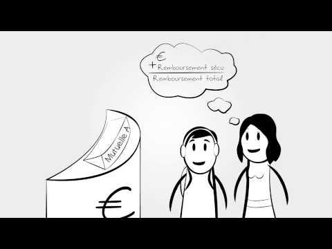 comment se faire rembourser les frais d'orthodontie