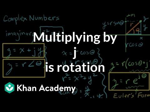 Complex Fractions Khan Academy
