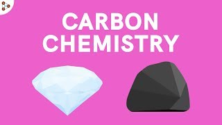 CH05-CHEMISTRY OF CARBON AND NITROGEN-PART01-Introduction to Carbon Compounds