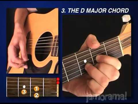 How To Play Guitar-Learn Easy Guitar