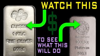Watch Silver For Platinum Price Forecast: 2020-2022
