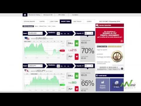 Titan options trading logo