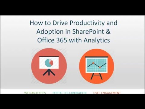 How to Drive Adoption & Productivity in SharePoint with Analytics