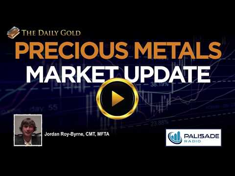 Video: Time for Silver & Gold Stocks to Lead