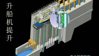 The Yangtze Three Gorges Dam Project Overview