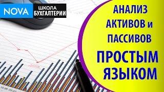 Анализ активов и пассивов простым языком. Необычный анализ активов и пассивов!